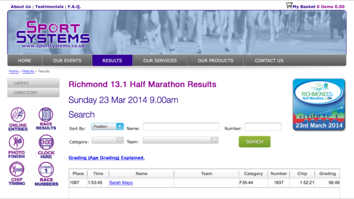 Richmond Half Results