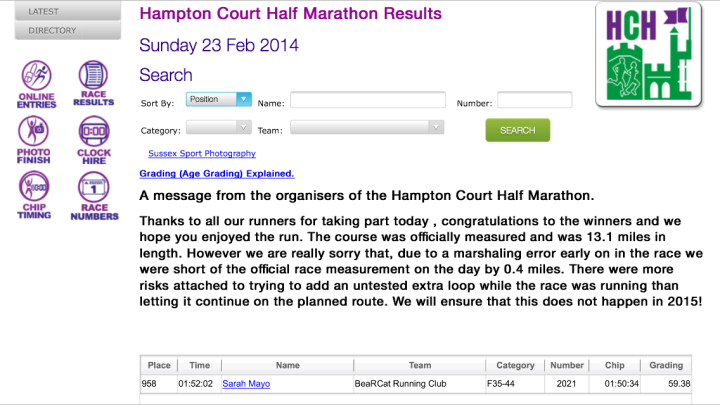 Hampton Court Half result