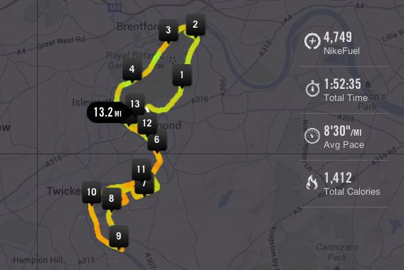 Richmond Half Marathon route